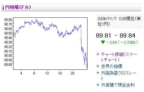 Y_s20091107