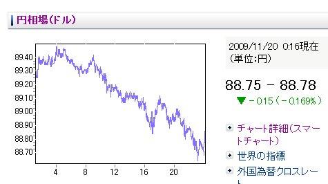 Y_s091120