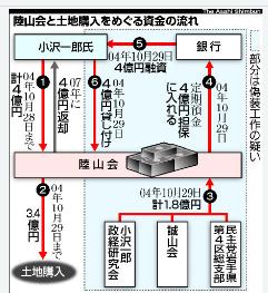 201001102aa_kiji