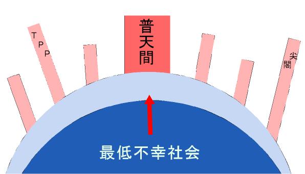 Minnsu_base