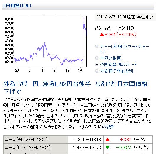 20110127y_d