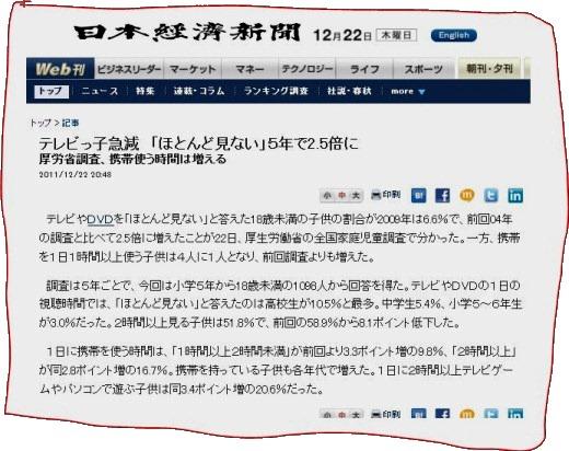 Nikkei201112221